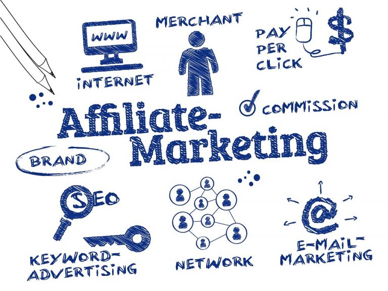 Cara Sukses Affiliate Marketing untuk Pemula